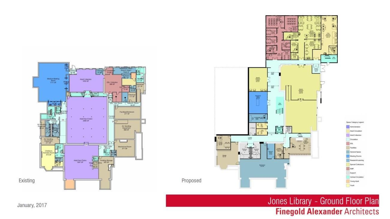 Grant Application Designs - Ground Floor